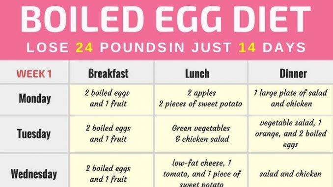 The Boiled Egg Diet Lose 24 Pounds In Just 2 Weeks Recipes 2 Day